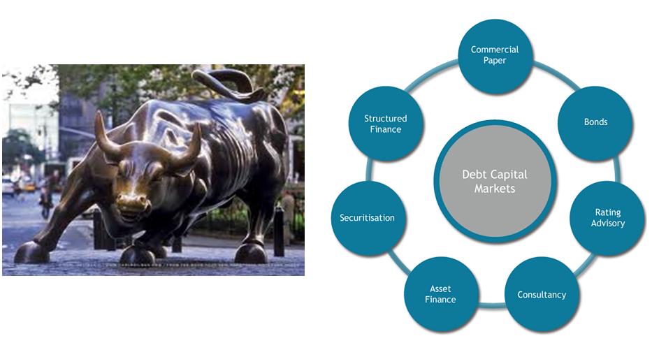 Debts-markets